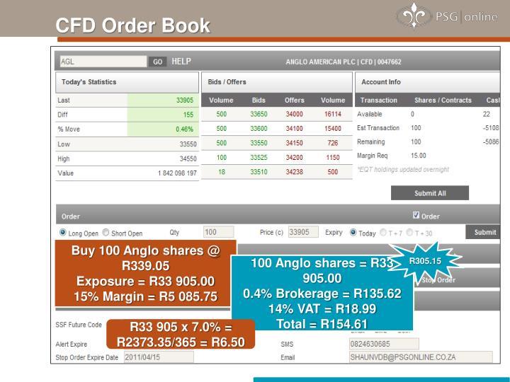 CFD Order Book
