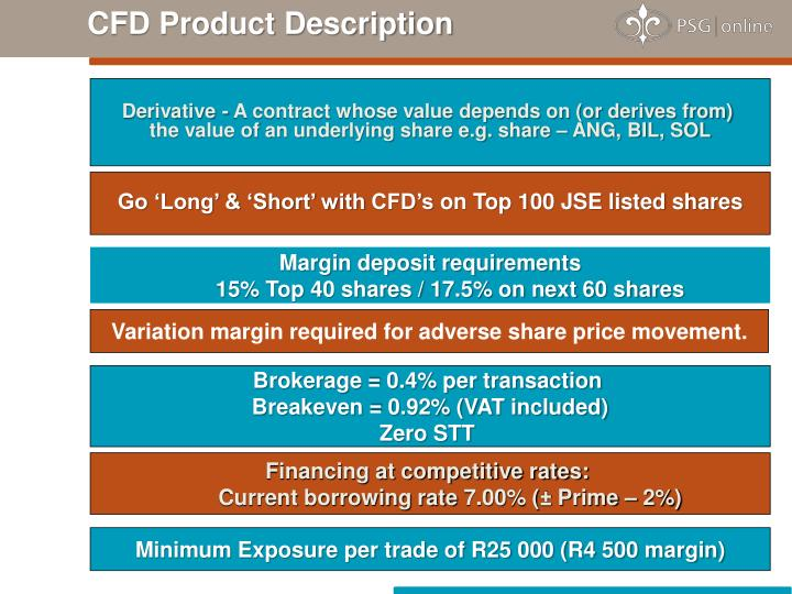 CFD Product Description