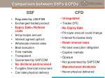 comparison between ssfs cfds