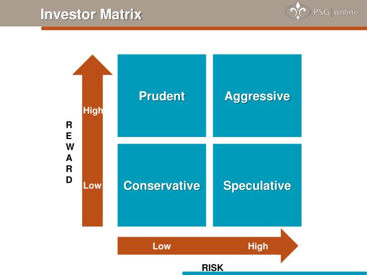 Investor Matrix