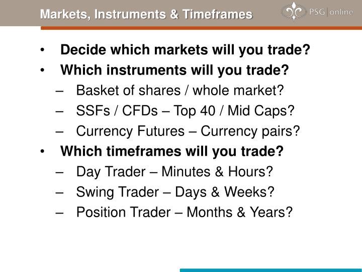 Markets, Instruments & Timeframes