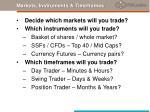 markets instruments timeframes