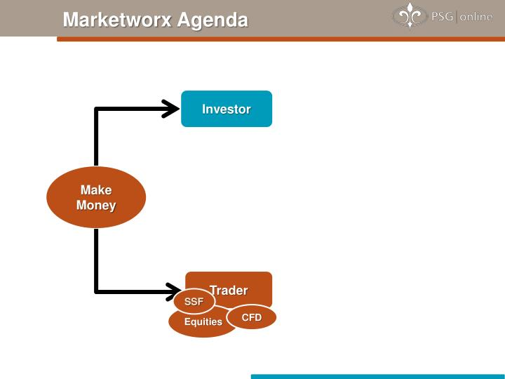 Marketworx agenda