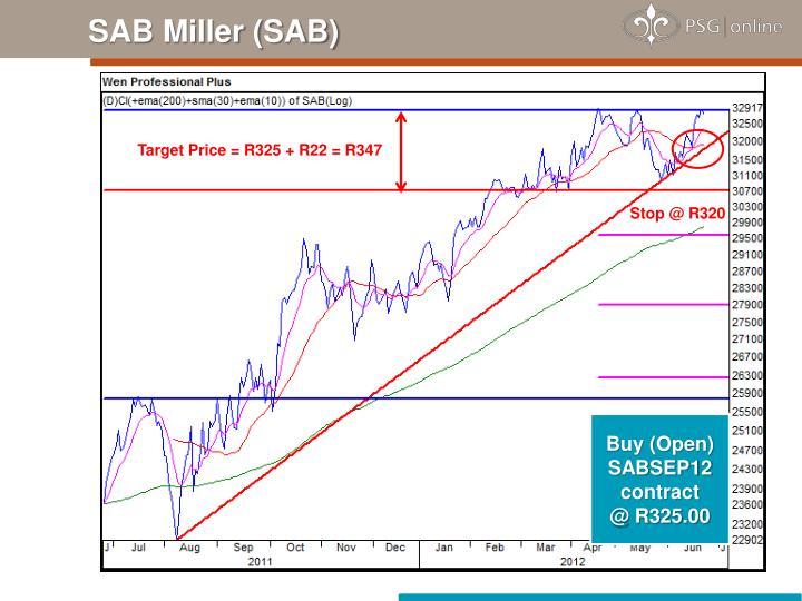 SAB Miller (SAB)
