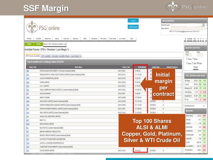 SSF Margin