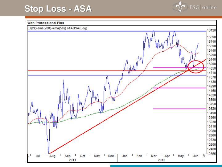 Stop Loss - ASA