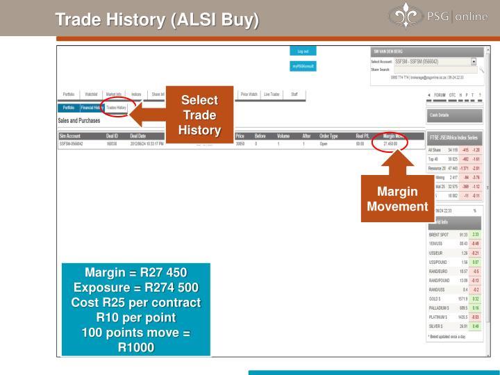 Trade History (ALSI Buy)