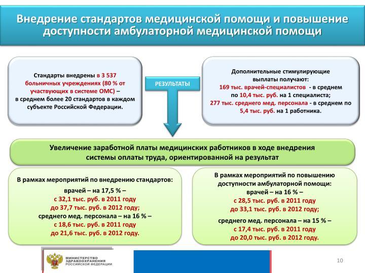Внедрение стандартов медицинской помощи и повышение доступности амбулаторной медицинской помощи