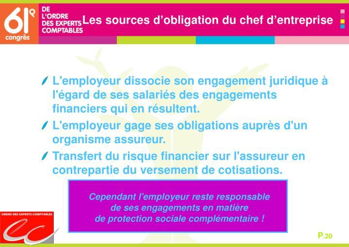 Les sources d'obligation du chef d'entreprise