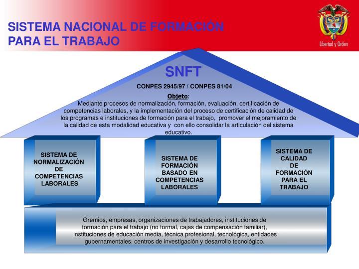SISTEMA NACIONAL DE FORMACIÓN PARA EL TRABAJO