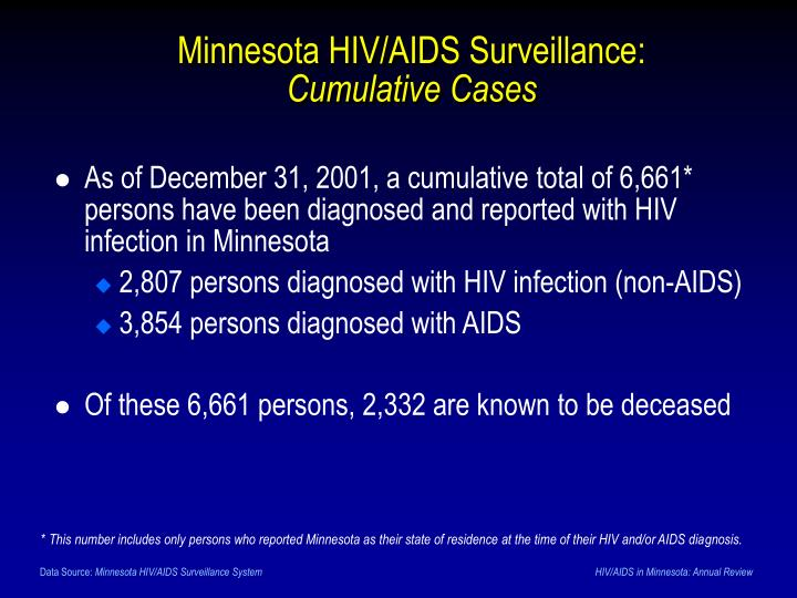 Minnesota HIV/AIDS Surveillance: