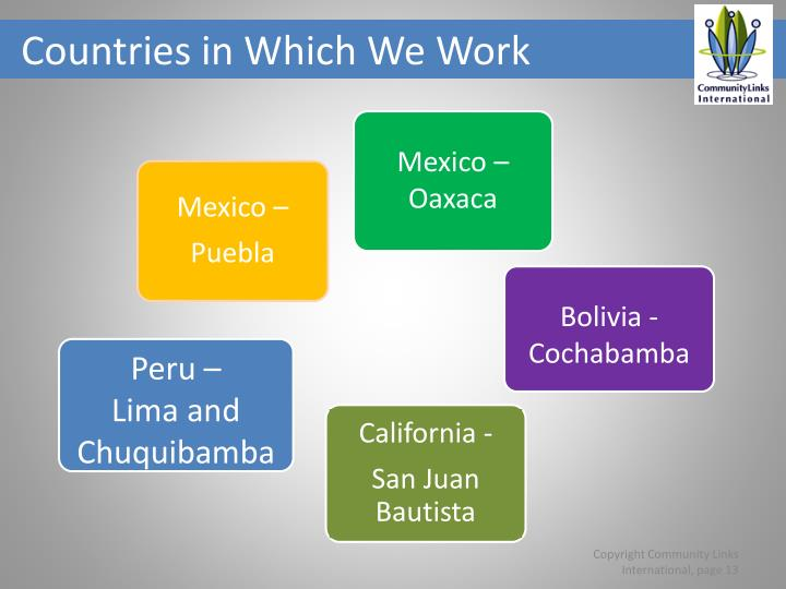 Countries in Which We Work