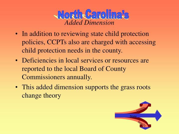 North Carolina's