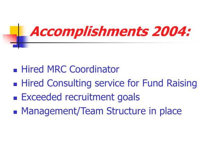 Accomplishments 2004: