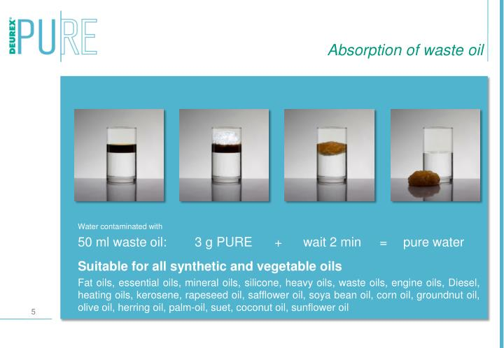Absorption of waste oil