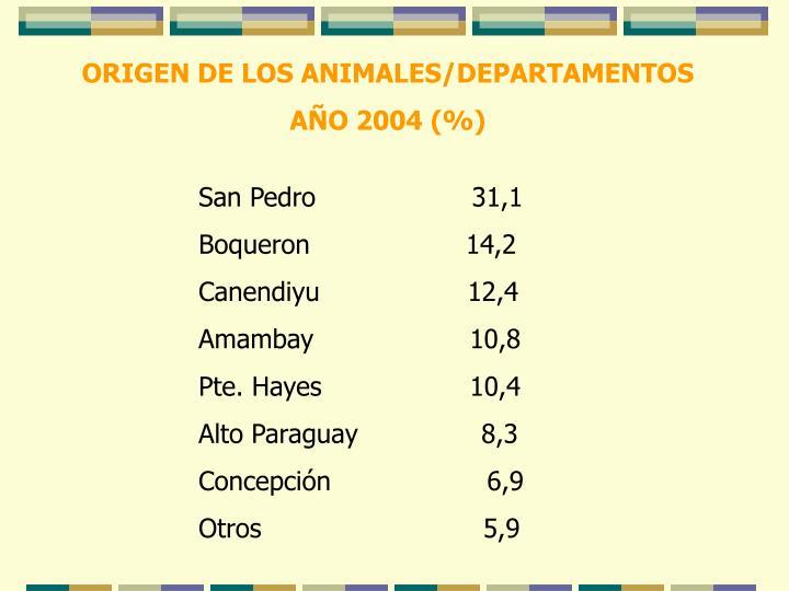 ORIGEN DE LOS ANIMALES/DEPARTAMENTOS