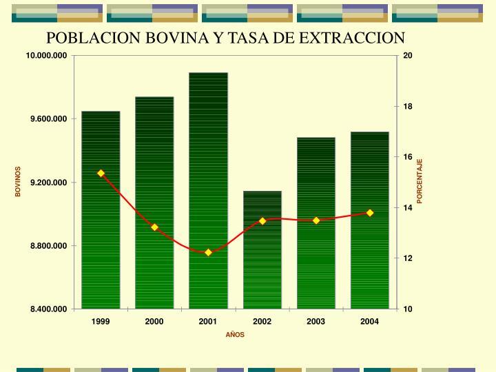 POBLACION BOVINA Y TASA DE EXTRACCION