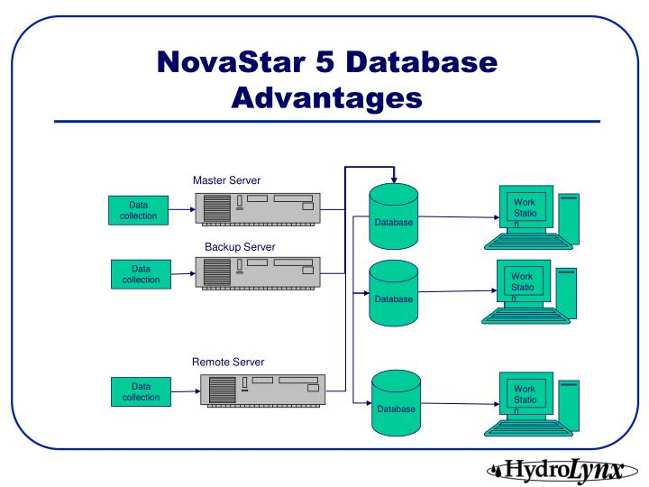 NovaStar 5 Database Advantages