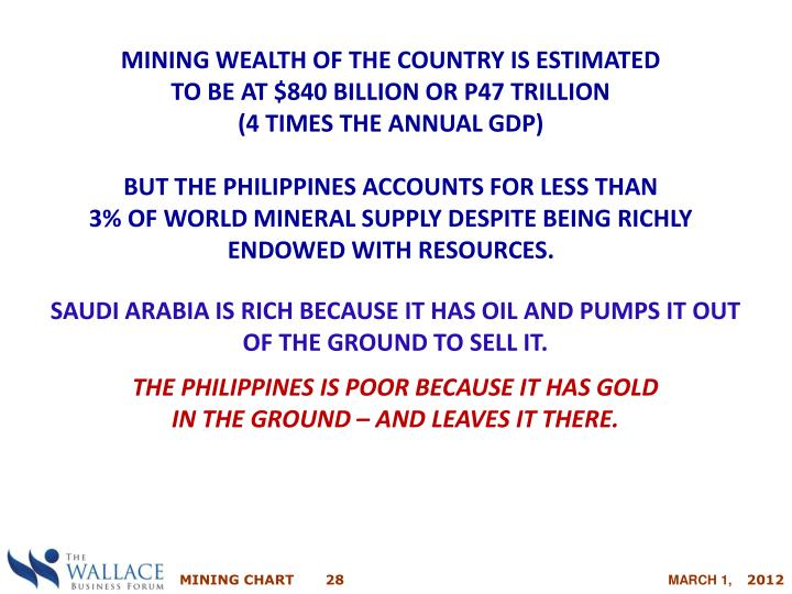 MINING WEALTH OF THE COUNTRY IS ESTIMATED