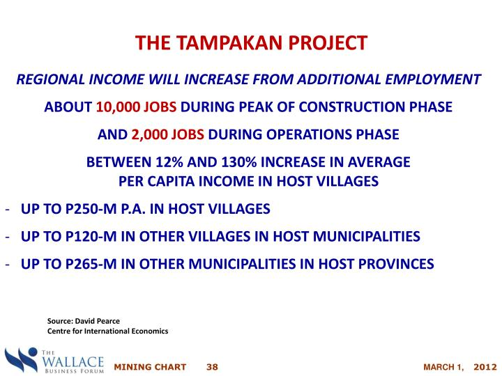 THE TAMPAKAN PROJECT