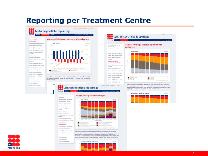 Reporting per Treatment Centre