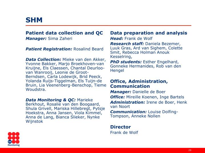 Patient data collection and QC