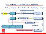 step 5 data preparation and analysis