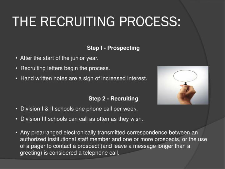 THE RECRUITING PROCESS: