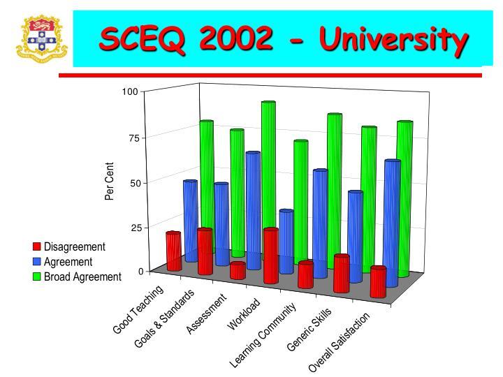 SCEQ 2002 - University