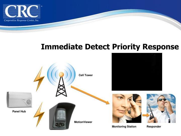 Immediate Detect Priority Response