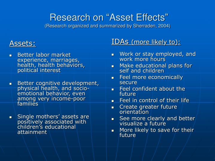Assets:
