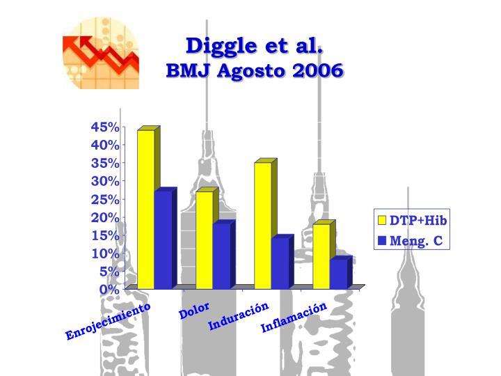 Diggle et al.