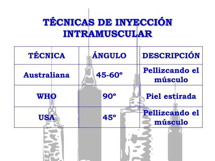 TÉCNICAS DE INYECCIÓN INTRAMUSCULAR