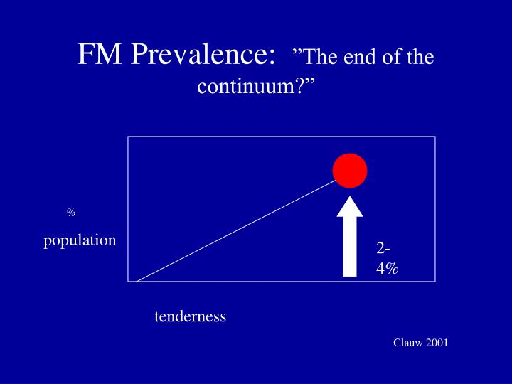 Fm prevalence the end of the continuum