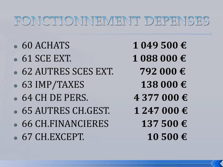 FONCTIONNEMENT DEPENSES