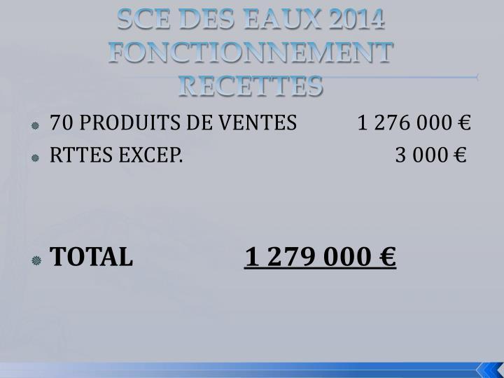SCE DES EAUX 2014 FONCTIONNEMENT RECETTES