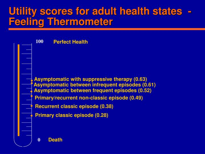 Utility scores for adult health states  - Feeling Thermometer