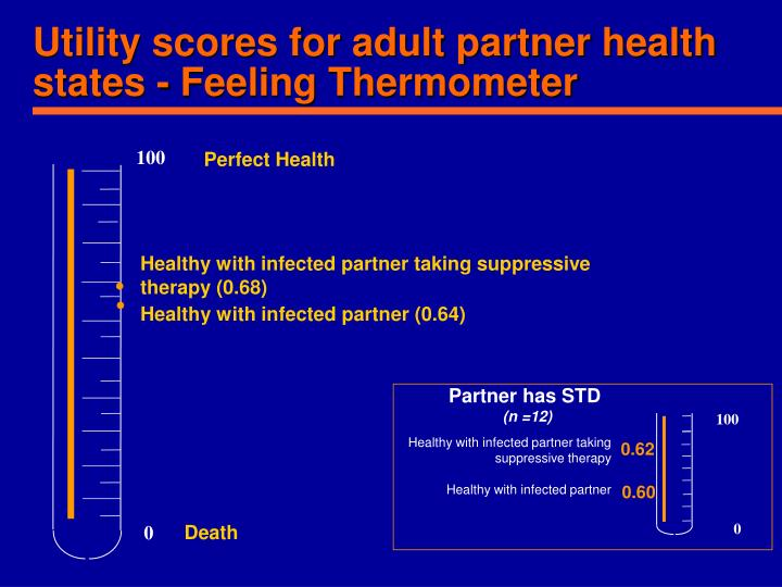 Utility scores for adult partner health states - Feeling Thermometer