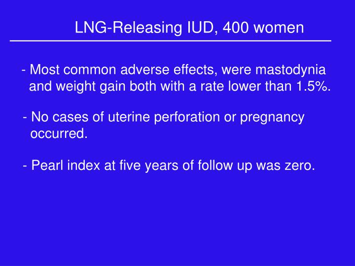 LNG-Releasing IUD, 400 women