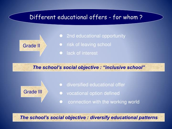 Different educational offers - for whom ?