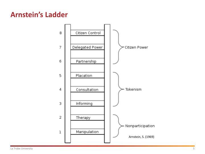 Arnstein's Ladder