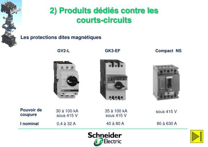 2) Produits dédiés contre les  courts-circuits