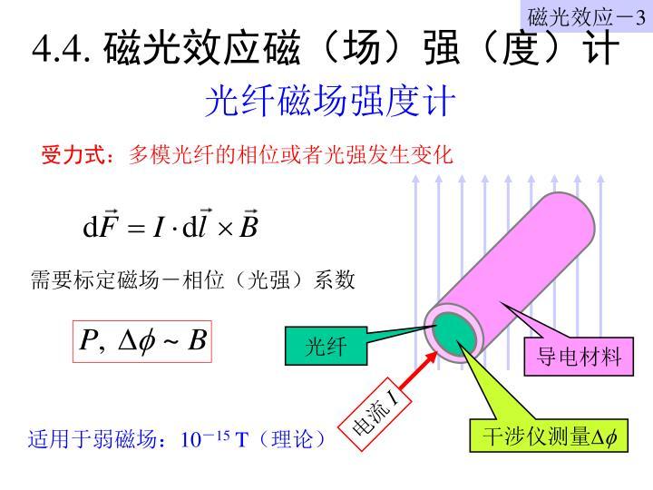 磁光效应-