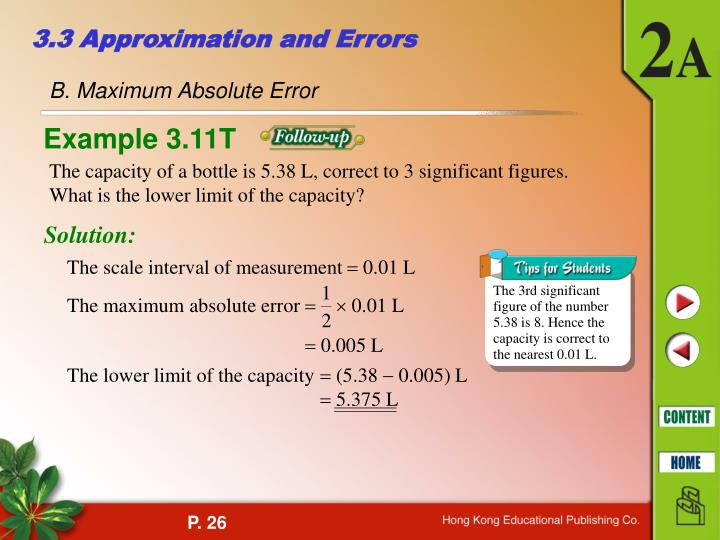 The maximum absolute error