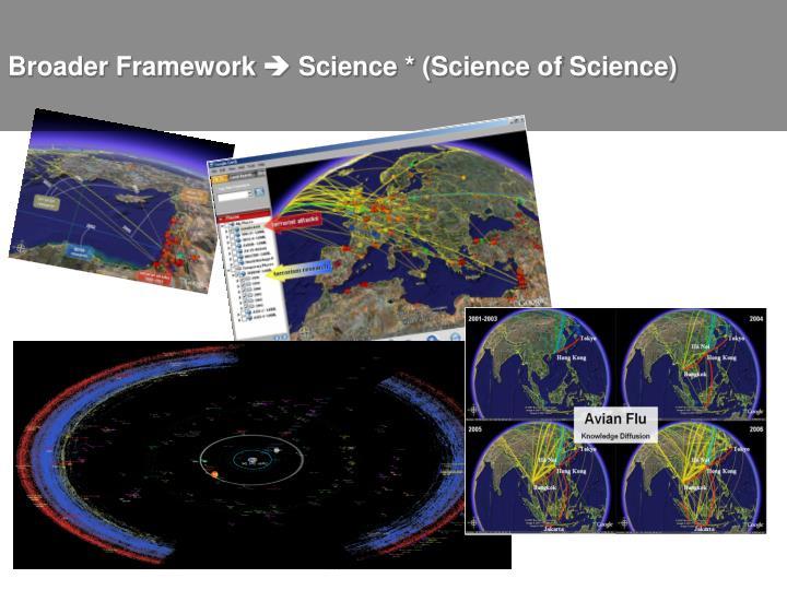 Broader Framework