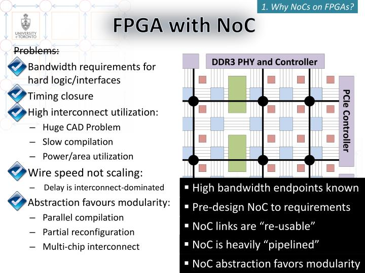 1. Why NoCs on FPGAs?
