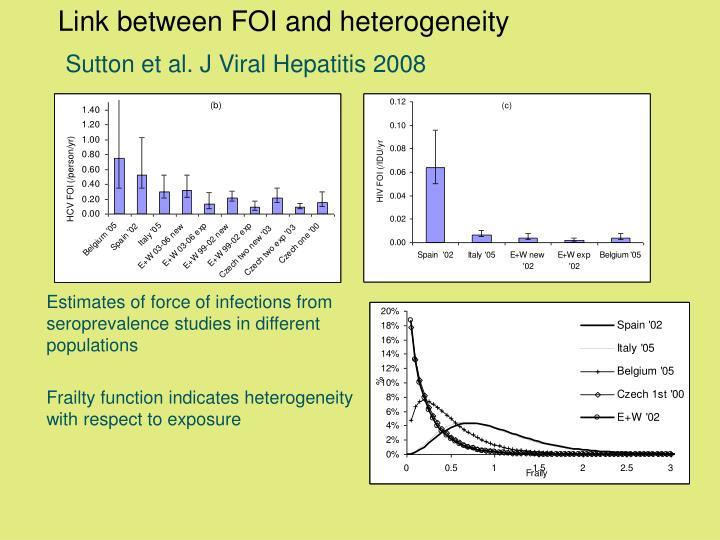 Link between FOI and heterogeneity
