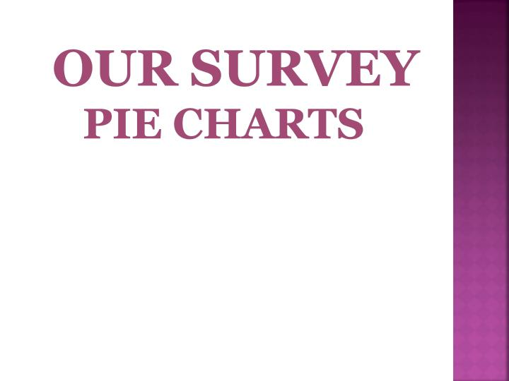 our survey