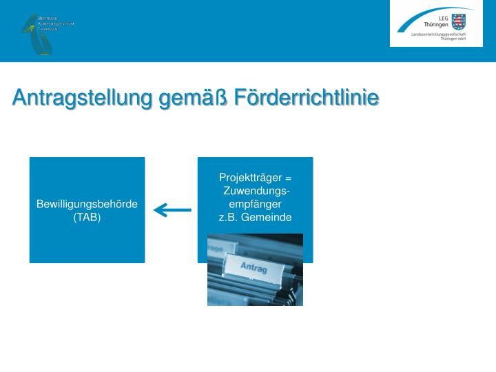 Antragstellung gemäß Förderrichtlinie