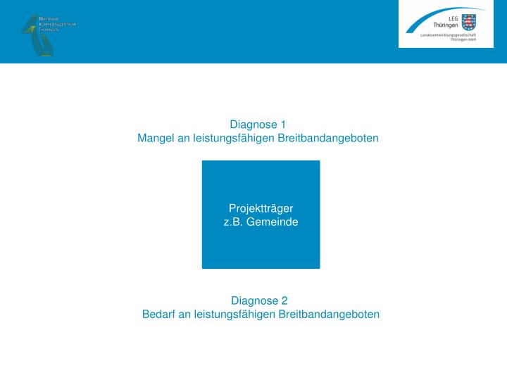 Diagnose 1